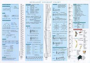 Tabulka hudební výchovy