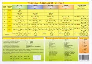 Tabulka organické chemie