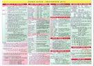 Tabulka ČJ - pravopisné jevy