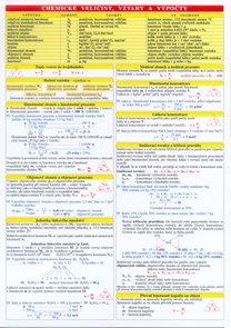 Chemické veličiny,vztahy a výpočty - tabulka