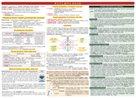 Psychologie - tabulka
