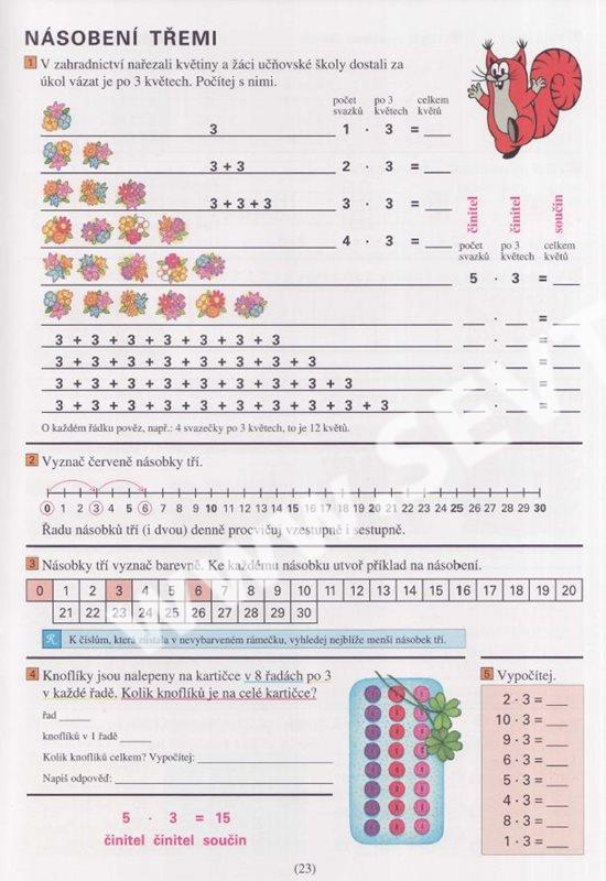 Matematika Pro 2 Rocnik Zs 6 Dil Podle Rvp Zv Alter Eichlerova M