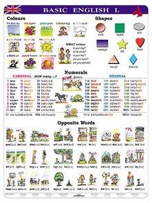 Basic English I - tabulka A4