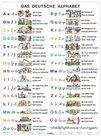 Deutsche Alphabet - Německá abeceda - tabulka A4