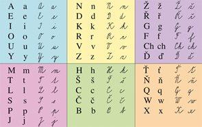 Soubor nástěnných tabulí - Písmo podle Slabikáře
