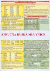 Stručná ruská mluvnice - A4, lamino