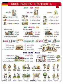 Grundwissen Deutsch I - tabulka A4