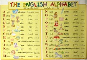 Anglická abeceda /100x70/