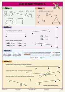 Geometrie I - tabulka A4