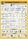 Hudební výchova 2 - tabulka A4