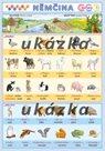Obrázková němčina 1 - zvířata