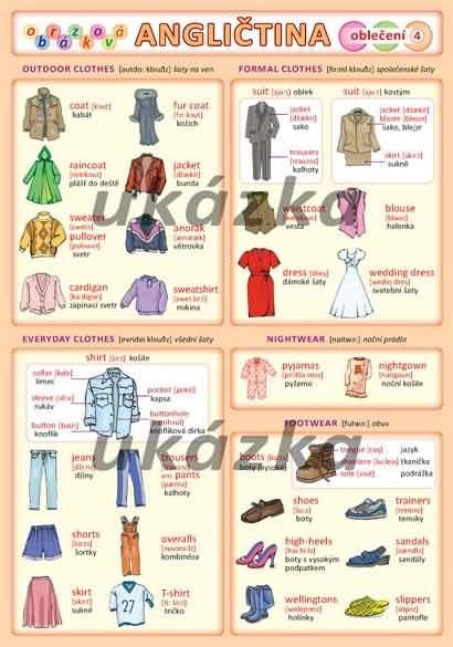 Obrázková angličtina - oblečení - 148x210 mm, karta lamino