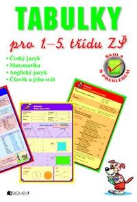 Tabulky pro 1.-5.třídu  ZŠ