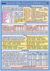 Přehled německé gramatiky ( skládačka A5, 10 stran)