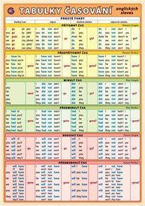 Tabulka časování anglických sloves ( A5, 2 strany)