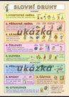 Slovní druhy XL ( nástěnný obraz 100×70 cm)