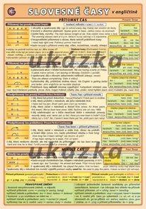 Slovesné časy v angličtině, karta A5