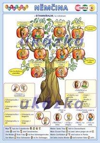 Obrázková němčina 6 - rodina ( A5, strany)