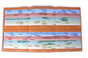 Časové přímky a mapy k dějepisu pro 8. ročník