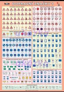 Dopravní značky 1 XXL - výukový plakát