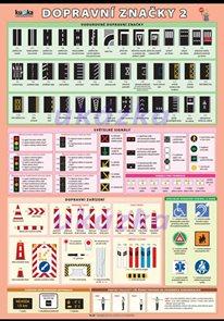 Dopravní značky 2 XXL - výukový plakát
