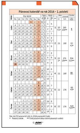 c57fc3448c ADK Plánovací kalendář A7 2019 (1 list) - SEVT.cz
