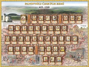 Panovníci Českých zemí I. - 623 - 1310 - mapa na stůl