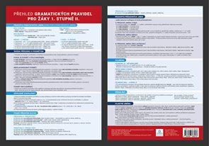 Přehledová tabulka učiva - Přehled gramatiky pro žáky prvního stupně II.