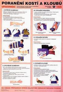 První pomoc - Poranění kostí a kloubů