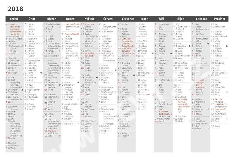 cesky jmenny kalendar Plánovací kalendář 2018 karta 21,1x14,8 cm   SEVT.cz cesky jmenny kalendar