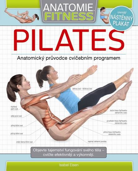 Pilates - Anatomie fitness - Eisen Isabel