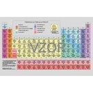 Periodická soustava chemických prvků - karta