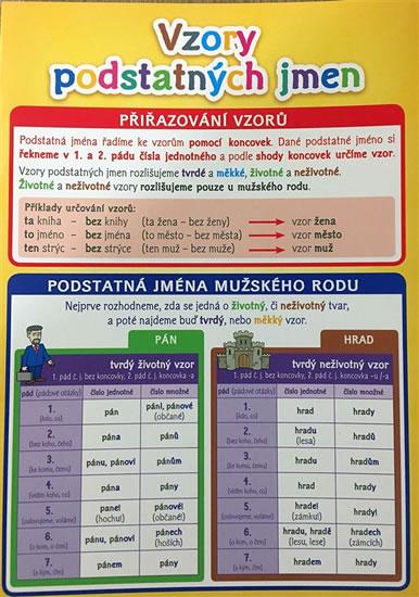 Vzory podstatných jmen - Pomůcka pro školáky - neuveden